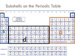 subshells on the periodic table