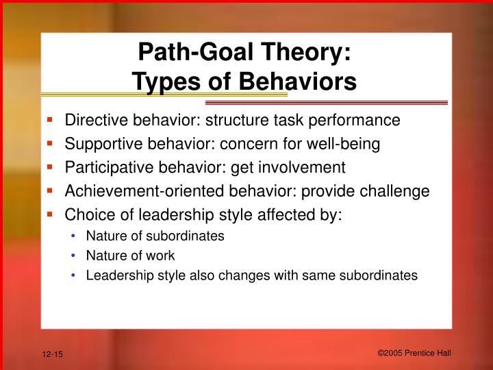 Path-Goal Theory: