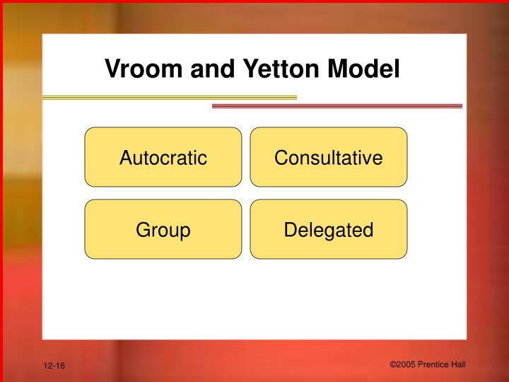 Vroom and Yetton Model
