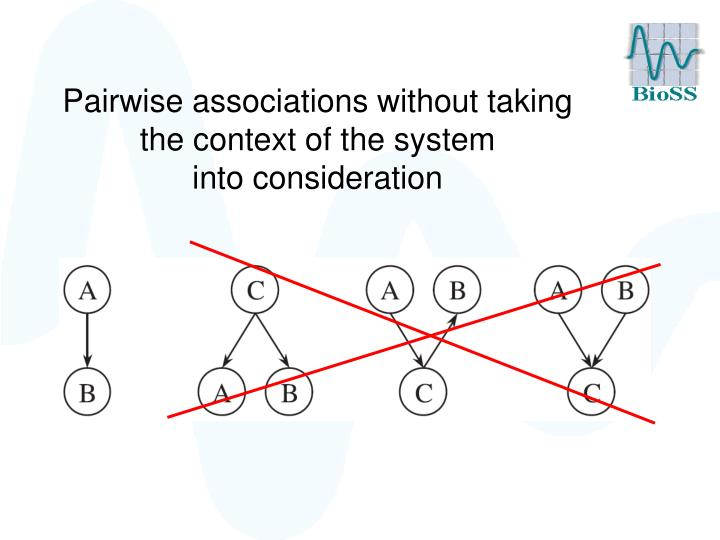 Pairwise associations without taking the context of the system            into consideration