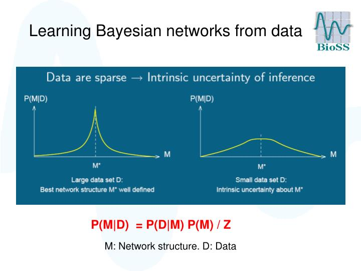Learning Bayesian networks from data