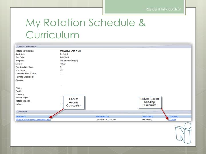 My Rotation Schedule & Curriculum