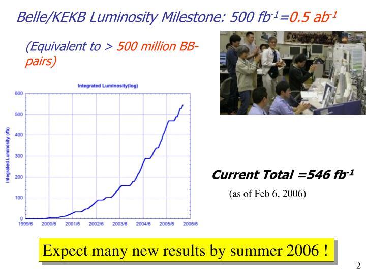 Belle/KEKB Luminosity Milestone: 500 fb