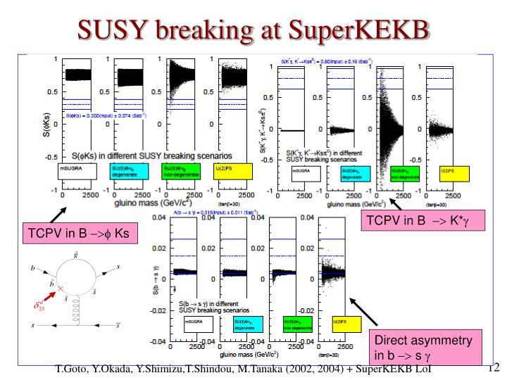SUSY breaking at SuperKEKB