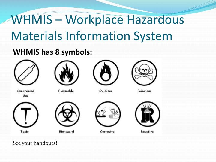 Ppt Hhps And Whmis Powerpoint Presentation Id5739251
