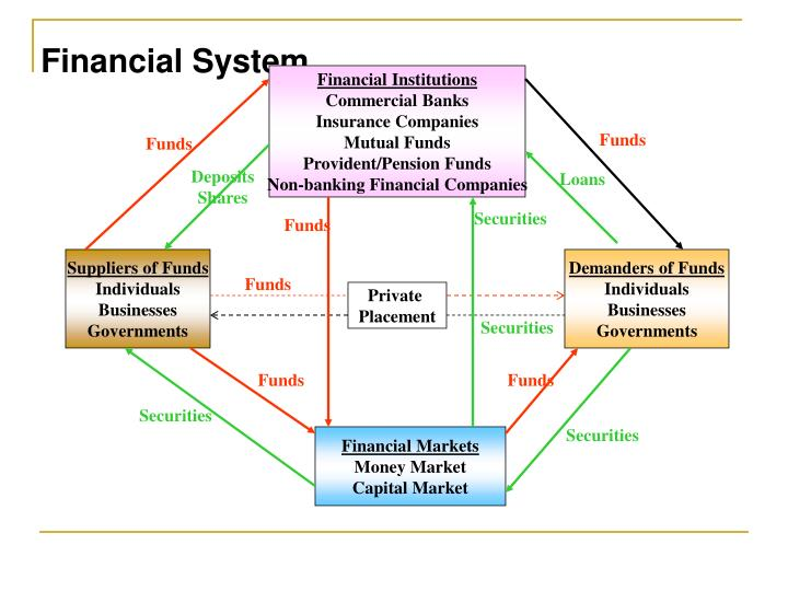 the technical underwriting financial system tufs essay Definition of underwriting in the financial dictionary - by free online english dictionary and encyclopedia what is underwriting the system has improved the cincinnati-based financial group's producer/customer service, underwriting results, operating efficiency and revenue, inb.
