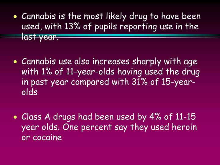 Cannabis is the most likely drug to have been used, with 13% of pupils reporting use in the last year.