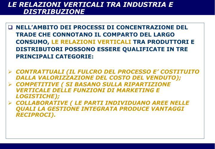 Le relazioni verticali tra industria e distribuzione
