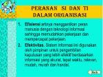 peranan si dan ti dalam organisasi1