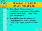 peranan si dan ti dalam organisasi2