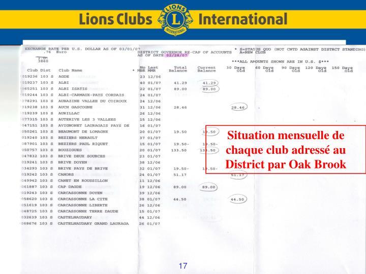 Situation mensuelle de chaque club adressé au District par Oak Brook