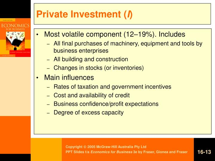 Private Investment (