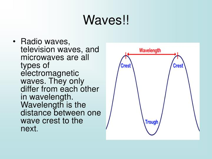 Waves!!
