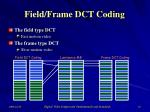 field frame dct coding