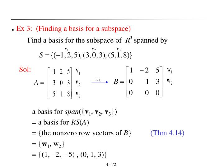 Ex 3:  (Finding a basis for a subspace)