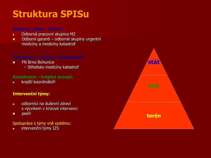 Struktura SPISu