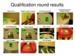 qualification round results