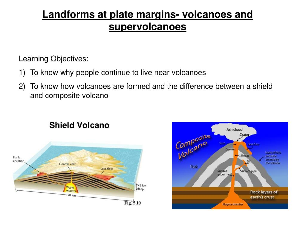 Ppt Landforms At Plate Margins Volcanoes And Supervolcanoes Composite Volcano Diagram Shield Pictures Powerpoint Presentation Id5740659