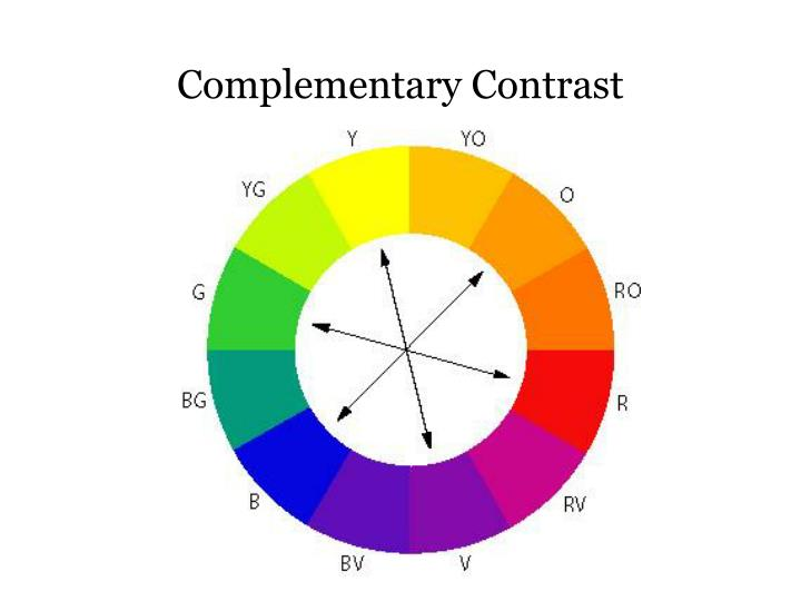 Ppt Color Theory Quiz B Powerpoint Presentation Id 5740663