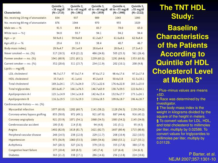The TNT HDL Study: