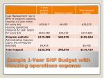 sample 1 year shp budget with housing operations expense