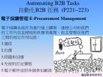 automating b2b tasks b2b p221 2231