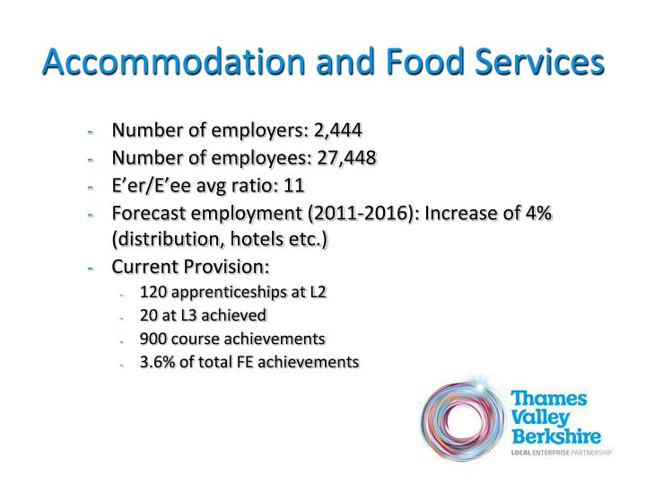 Accommodation and Food Services