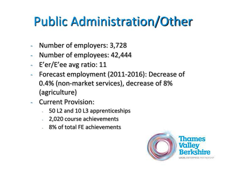 Public Administration/Other