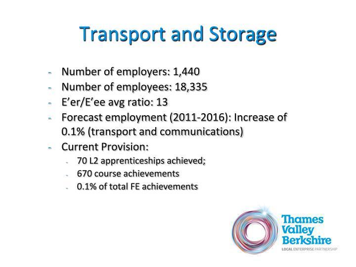 Transport and Storage