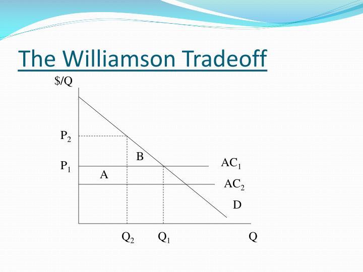 The williamson tradeoff
