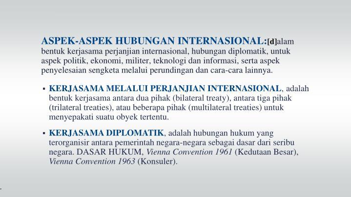 ASPEK-ASPEK HUBUNGAN INTERNASIONAL: