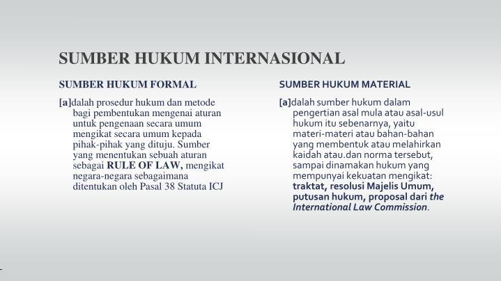 SUMBER HUKUM MATERIAL