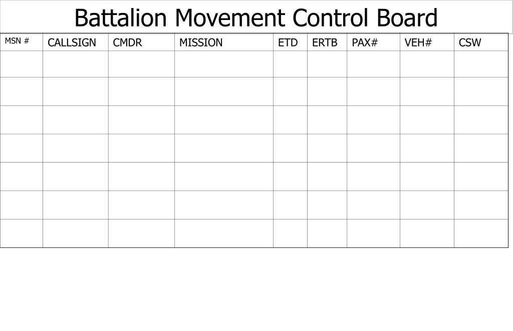 PPT - Tracker Boards and SharePoint Custom Lists PowerPoint