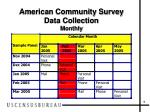 american community survey data collection monthly