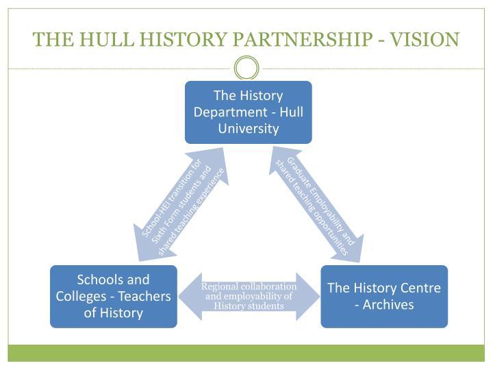The hull history partnership vision