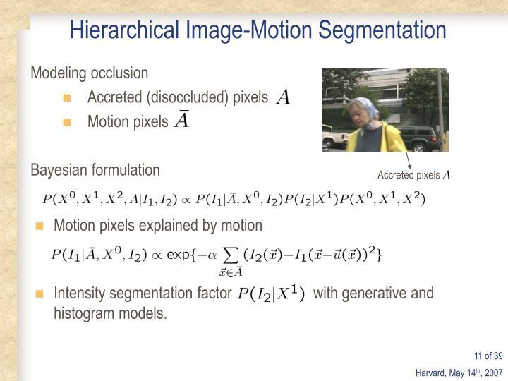 Hierarchical Image-Motion Segmentation