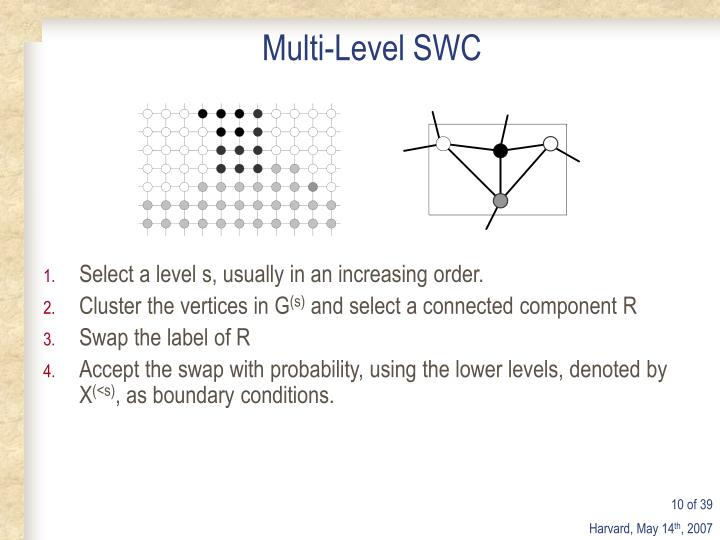 Multi-Level SWC