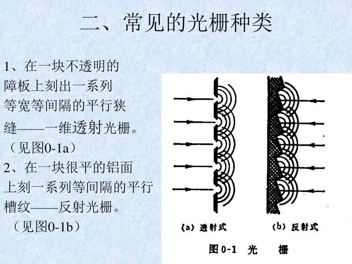 二、常见的光栅种类