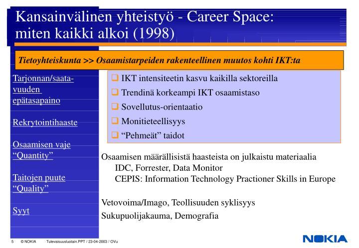 Kansainvälinen yhteistyö - Career Space: