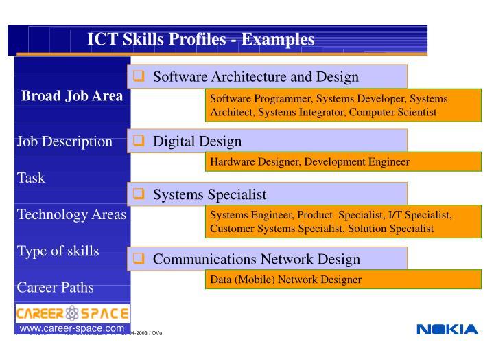 ICT Skills Profiles - Examples