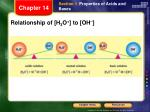 relationship of h 3 o to oh