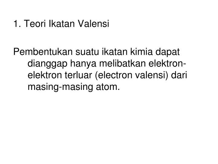 1. Teori Ikatan Valensi