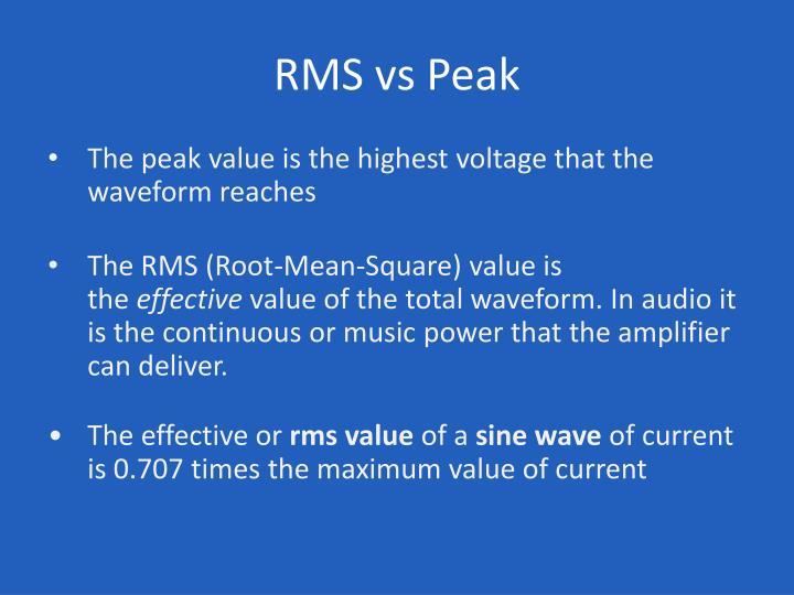 RMS vs Peak