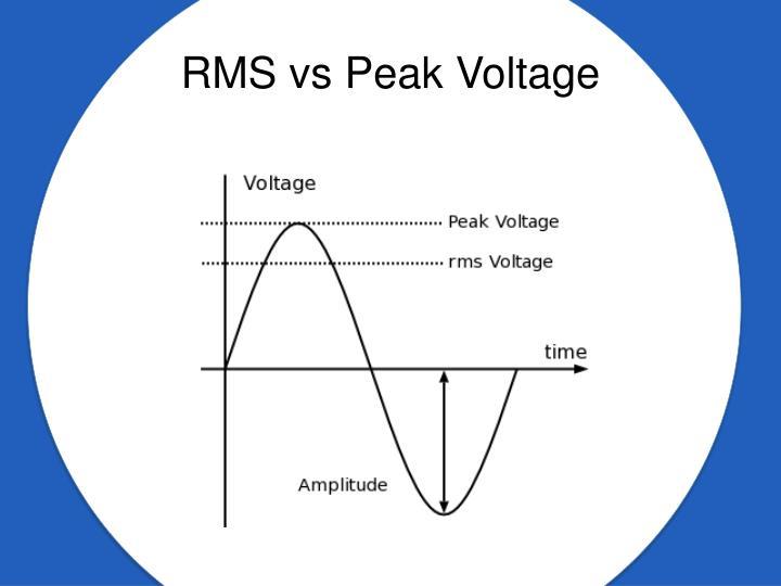 RMS vs Peak Voltage