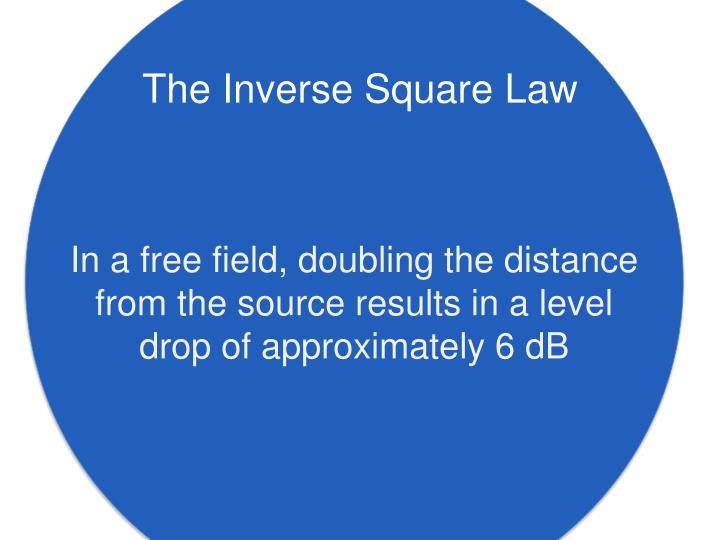 The Inverse Square Law
