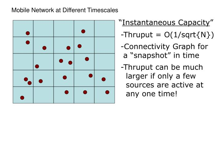 Mobile Network at Different Timescales