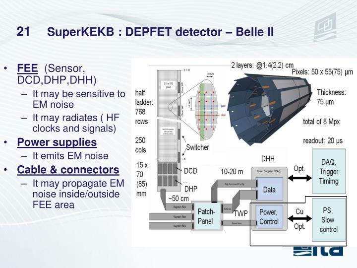 SuperKEKB : DEPFET detector – Belle II
