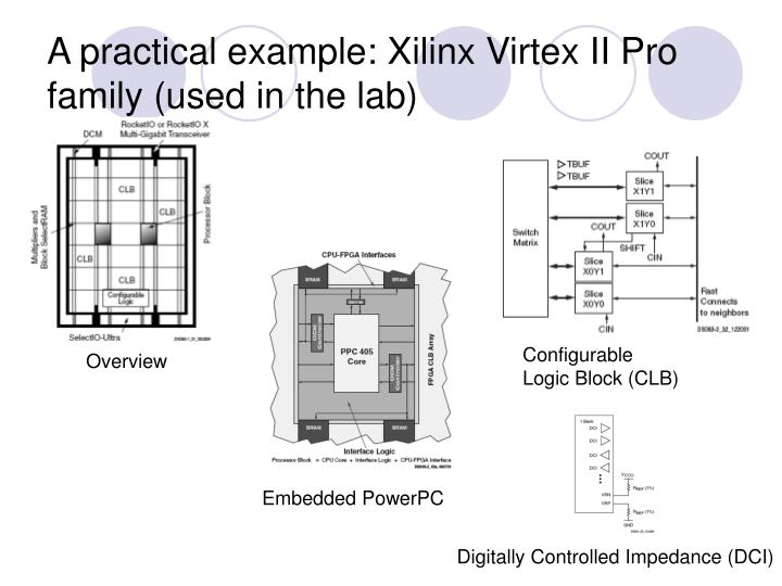 A practical example: Xilinx Virtex II Pro family (used in the lab)