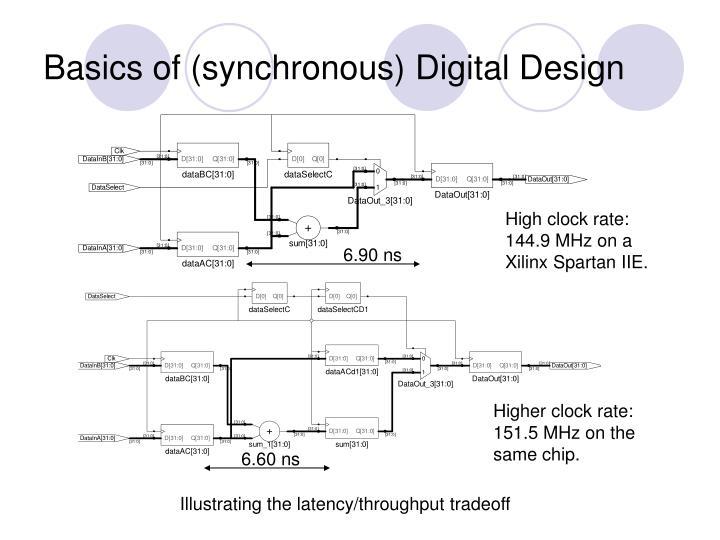 Basics of (synchronous) Digital Design