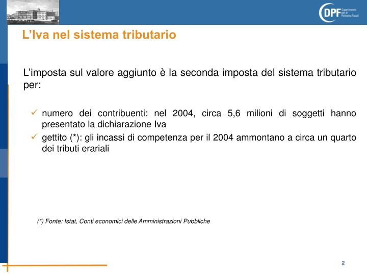 L iva nel sistema tributario
